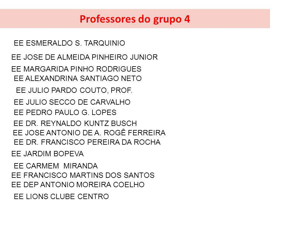 Professores do grupo 4 EE ESMERALDO S.