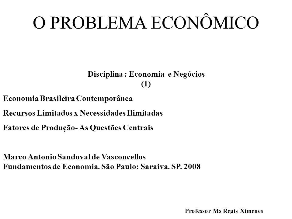 O PROBLEMA ECONÔMICO Disciplina : Economia e Negócios (1) Economia Brasileira Contemporânea Recursos Limitados x Necessidades Ilimitadas Fatores de Pr