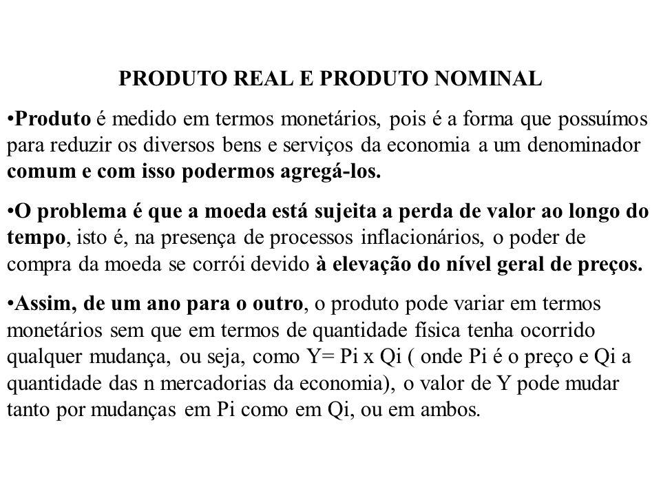 PRODUTO REAL E PRODUTO NOMINAL Produto é medido em termos monetários, pois é a forma que possuímos para reduzir os diversos bens e serviços da economi