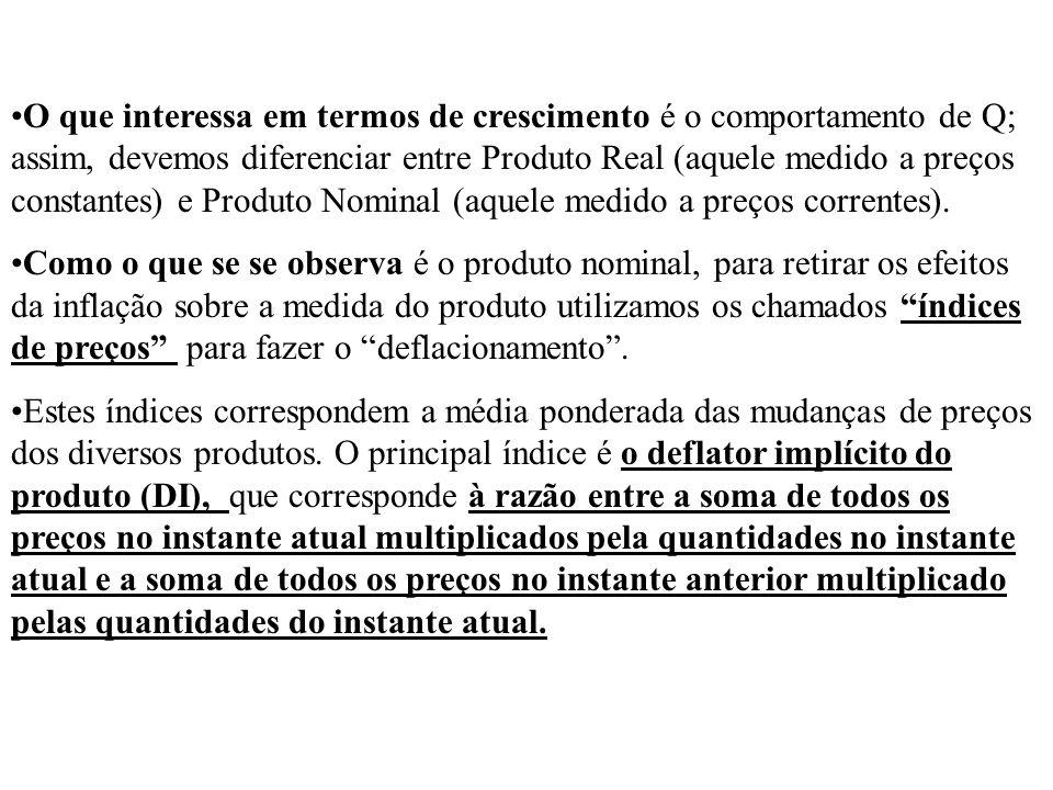 O que interessa em termos de crescimento é o comportamento de Q; assim, devemos diferenciar entre Produto Real (aquele medido a preços constantes) e P