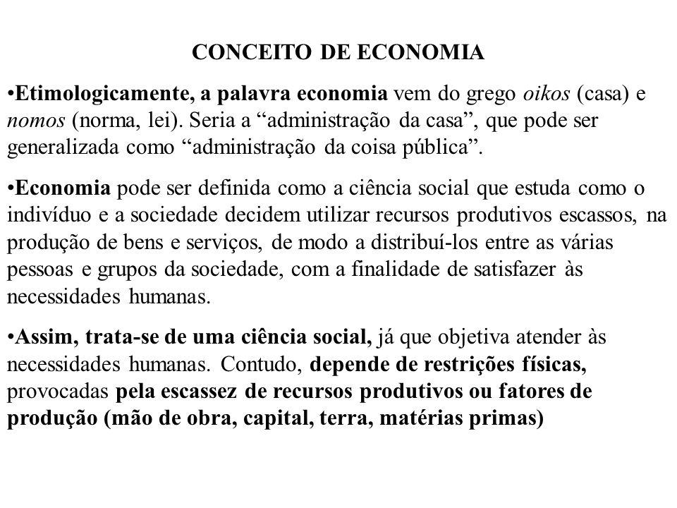 CONCEITO DE ECONOMIA Etimologicamente, a palavra economia vem do grego oikos (casa) e nomos (norma, lei). Seria a administração da casa, que pode ser