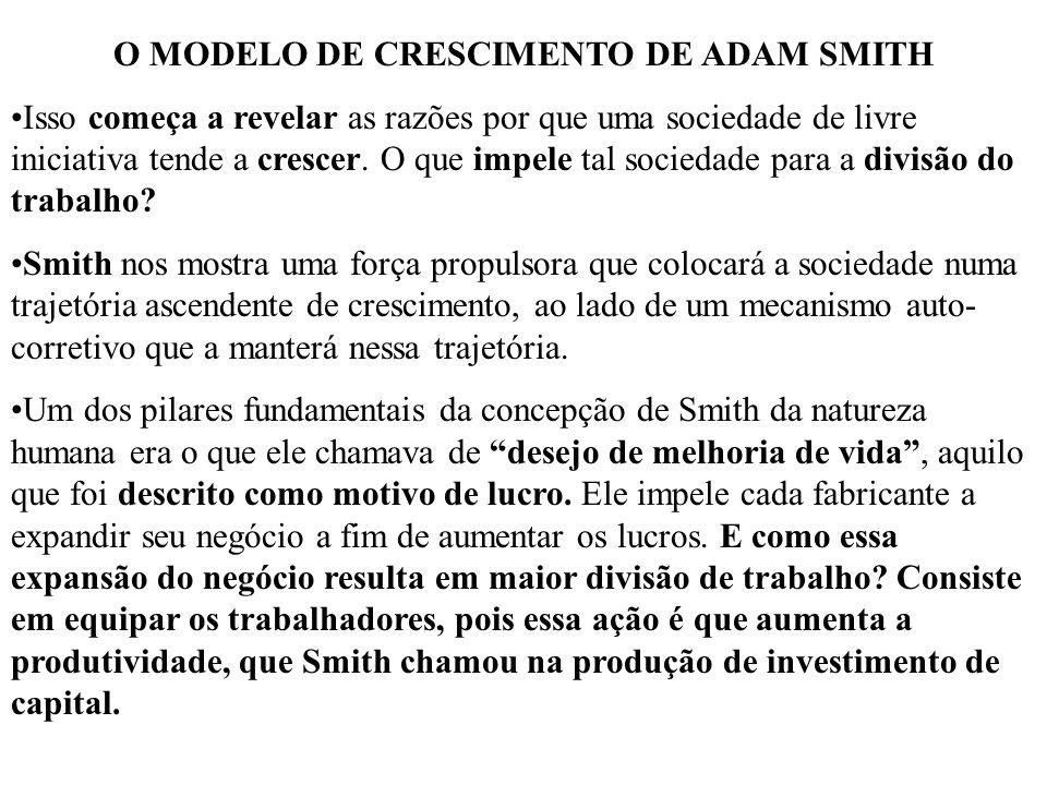 O MODELO DE CRESCIMENTO DE ADAM SMITH Isso começa a revelar as razões por que uma sociedade de livre iniciativa tende a crescer. O que impele tal soci