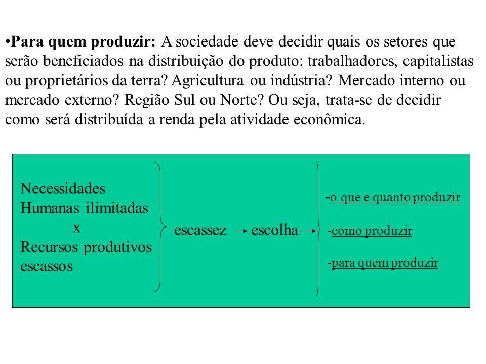 Para quem produzir: A sociedade deve decidir quais os setores que serão beneficiados na distribuição do produto: trabalhadores, capitalistas ou propri