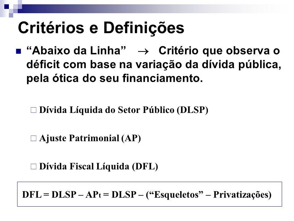 Abaixo da Linha Critério que observa o déficit com base na variação da dívida pública, pela ótica do seu financiamento. Dívida Líquida do Setor Públic