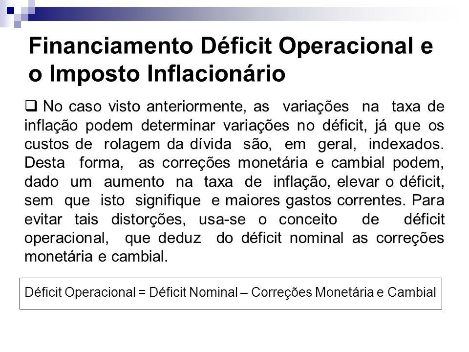 Financiamento Déficit Operacional e o Imposto Inflacionário No caso visto anteriormente, as variações na taxa de inflação podem determinar variações n