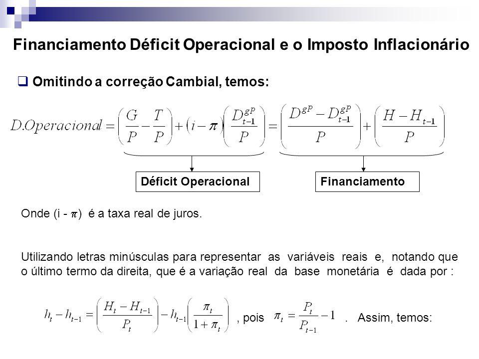 Omitindo a correção Cambial, temos: Financiamento Déficit Operacional e o Imposto Inflacionário Déficit OperacionalFinanciamento Onde (i - ) é a taxa