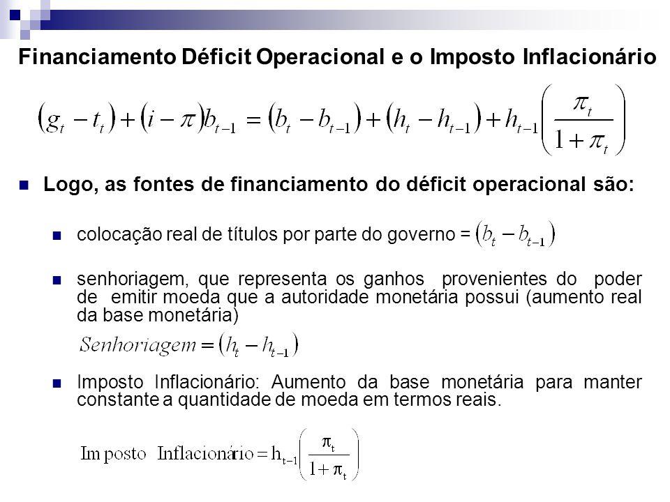Financiamento Déficit Operacional e o Imposto Inflacionário Logo, as fontes de financiamento do déficit operacional são: colocação real de títulos por