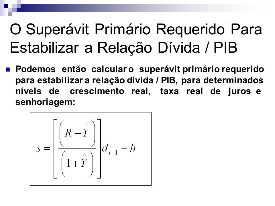 O Superávit Primário Requerido Para Estabilizar a Relação Dívida / PIB Podemos então calcular o superávit primário requerido para estabilizar a relaçã