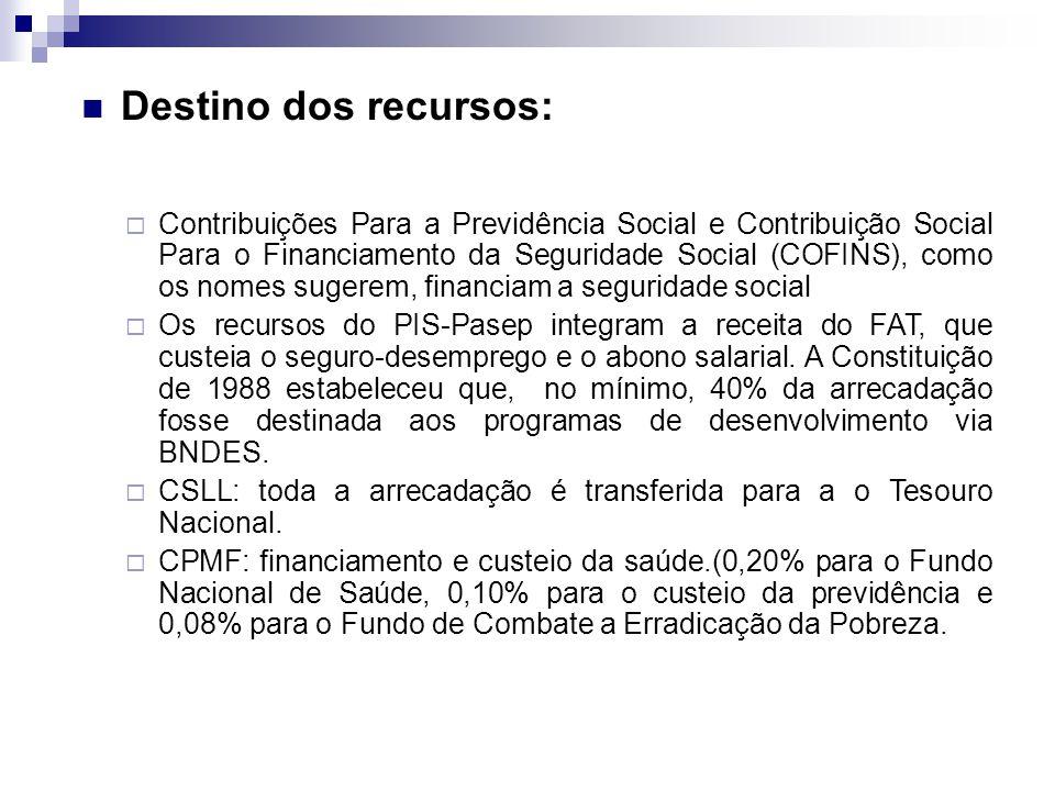Contribuições Para a Previdência Social e Contribuição Social Para o Financiamento da Seguridade Social (COFINS), como os nomes sugerem, financiam a s