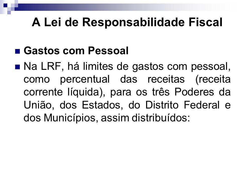 Gastos com Pessoal Na LRF, há limites de gastos com pessoal, como percentual das receitas (receita corrente líquida), para os três Poderes da União, d