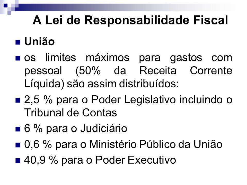 União os limites máximos para gastos com pessoal (50% da Receita Corrente Líquida) são assim distribuídos: 2,5 % para o Poder Legislativo incluindo o
