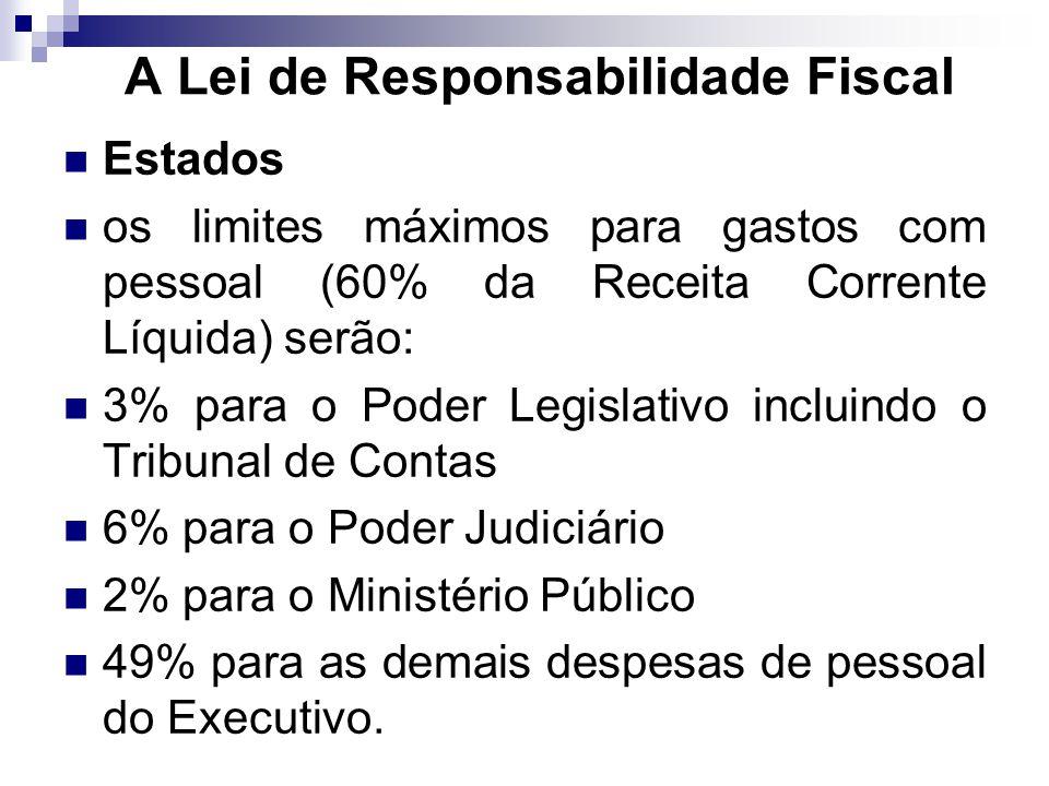 Estados os limites máximos para gastos com pessoal (60% da Receita Corrente Líquida) serão: 3% para o Poder Legislativo incluindo o Tribunal de Contas