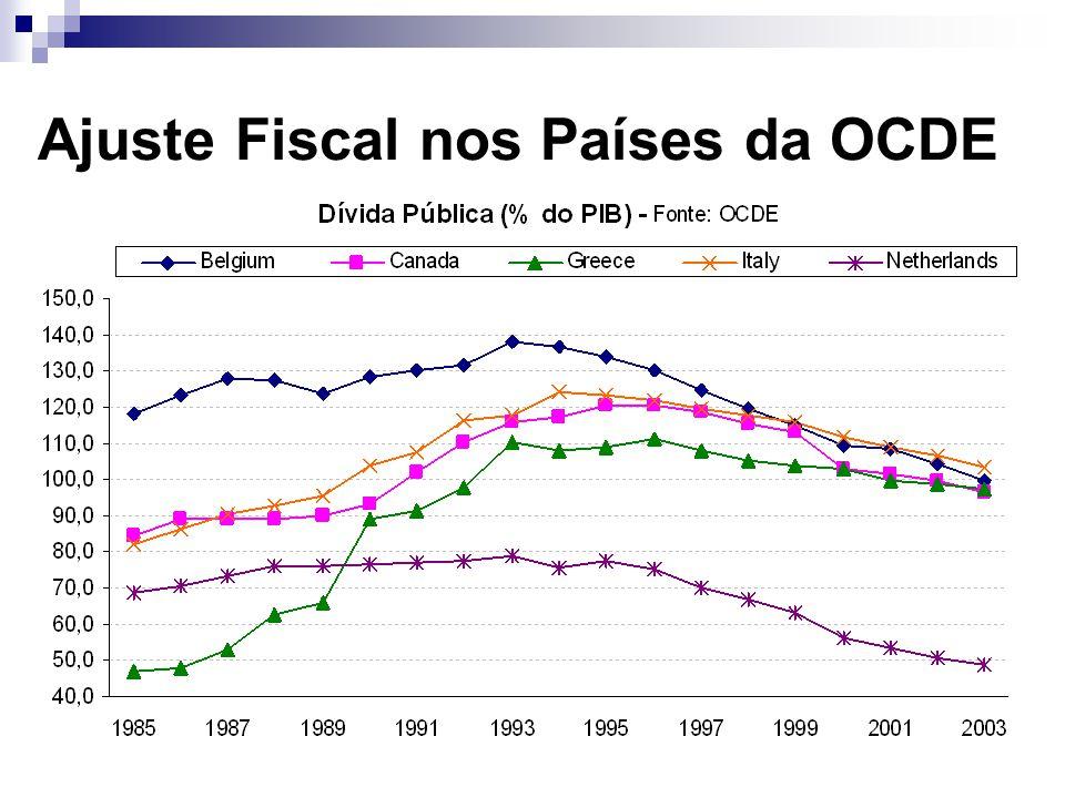 O Esforço Fiscal Traduzido em Redução da DLSP