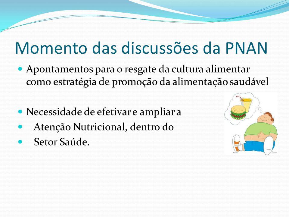 Momento das discussões da PNAN Apontamentos para o resgate da cultura alimentar como estratégia de promoção da alimentação saudável Necessidade de efetivar e ampliar a Atenção Nutricional, dentro do Setor Saúde.