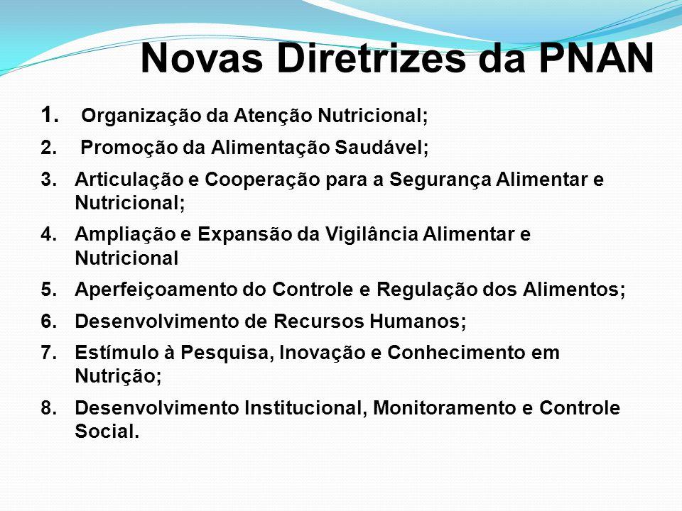Novas Diretrizes da PNAN 1. Organização da Atenção Nutricional; 2. Promoção da Alimentação Saudável; 3.Articulação e Cooperação para a Segurança Alime