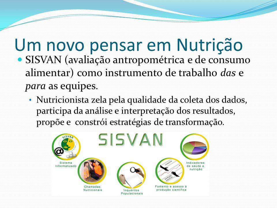 Um novo pensar em Nutrição SISVAN (avaliação antropométrica e de consumo alimentar) como instrumento de trabalho das e para as equipes. Nutricionista