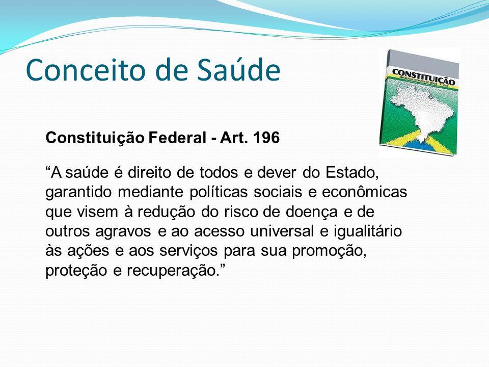 Conceito de Saúde Constituição Federal - Art.