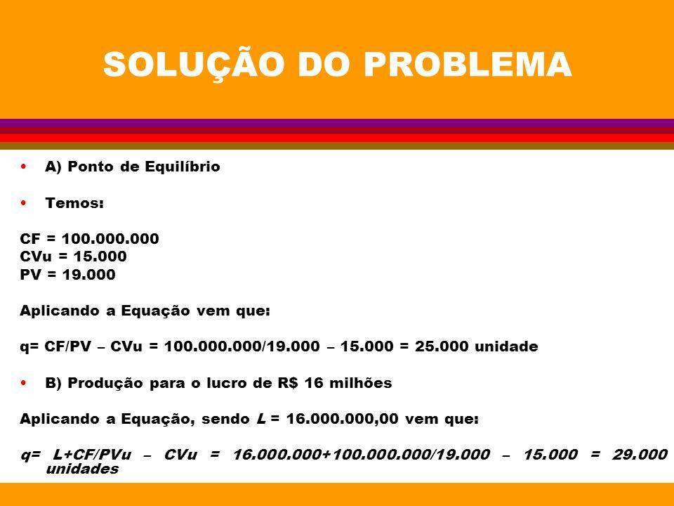 SOLUÇÃO DO PROBLEMA A) Ponto de Equilíbrio Temos: CF = 100.000.000 CVu = 15.000 PV = 19.000 Aplicando a Equação vem que: q= CF/PV – CVu = 100.000.000/