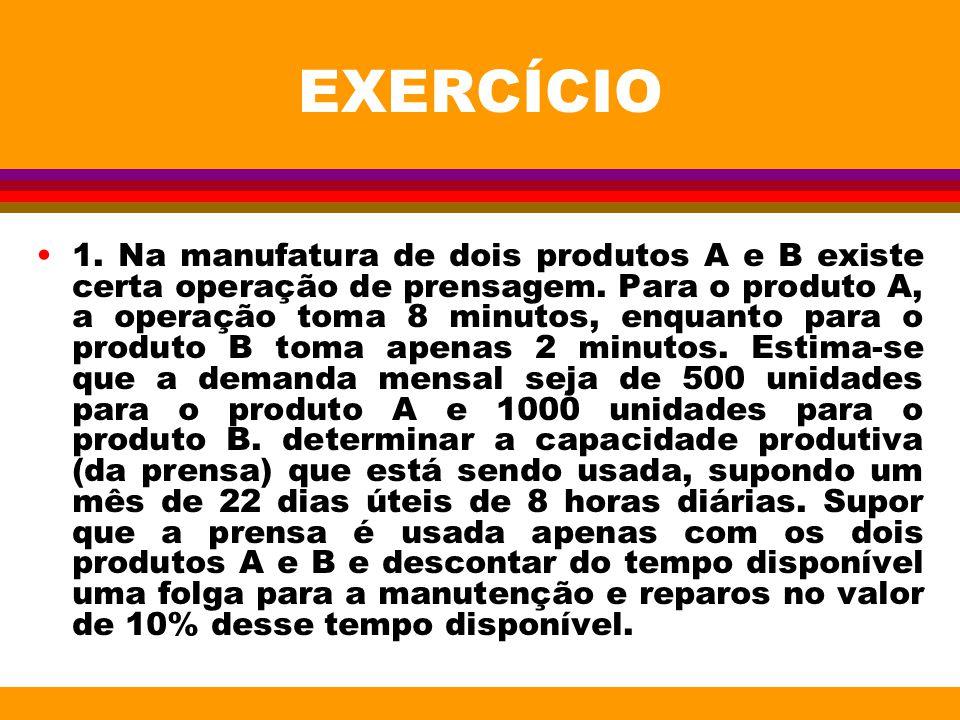 EXERCÍCIO 1. Na manufatura de dois produtos A e B existe certa operação de prensagem. Para o produto A, a operação toma 8 minutos, enquanto para o pro