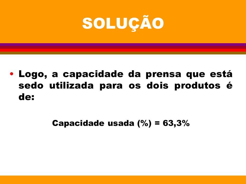 SOLUÇÃO Logo, a capacidade da prensa que está sedo utilizada para os dois produtos é de: Capacidade usada (%) = 63,3%