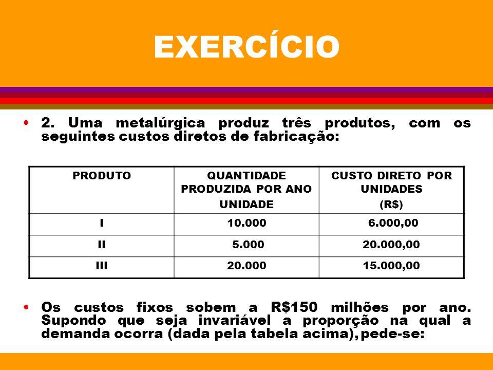 EXERCÍCIO 2. Uma metalúrgica produz três produtos, com os seguintes custos diretos de fabricação: Os custos fixos sobem a R$150 milhões por ano. Supon