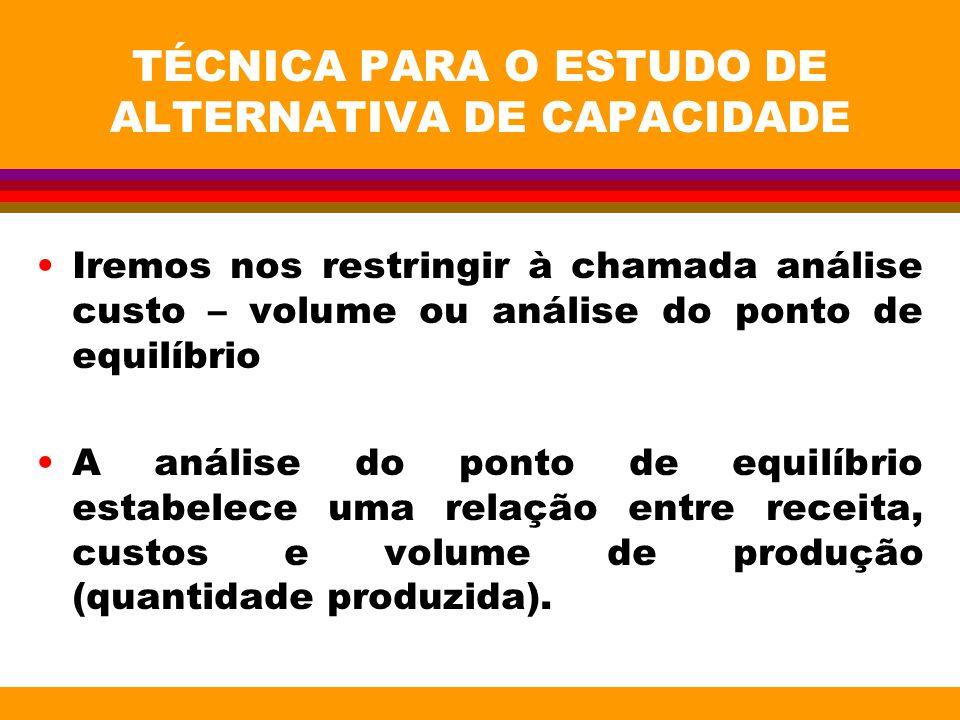 TÉCNICA PARA O ESTUDO DE ALTERNATIVA DE CAPACIDADE Iremos nos restringir à chamada análise custo – volume ou análise do ponto de equilíbrio A análise