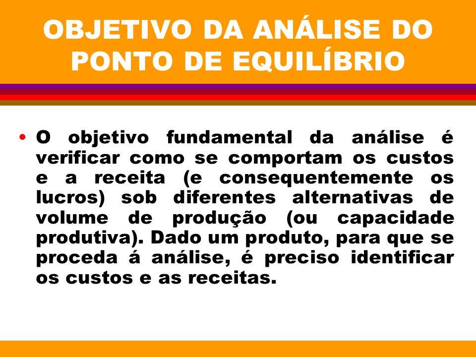 OBJETIVO DA ANÁLISE DO PONTO DE EQUILÍBRIO O objetivo fundamental da análise é verificar como se comportam os custos e a receita (e consequentemente o