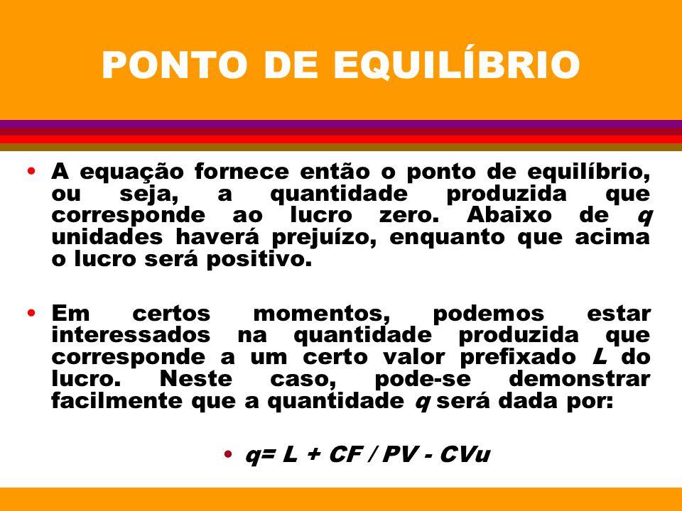 PONTO DE EQUILÍBRIO A equação fornece então o ponto de equilíbrio, ou seja, a quantidade produzida que corresponde ao lucro zero. Abaixo de q unidades