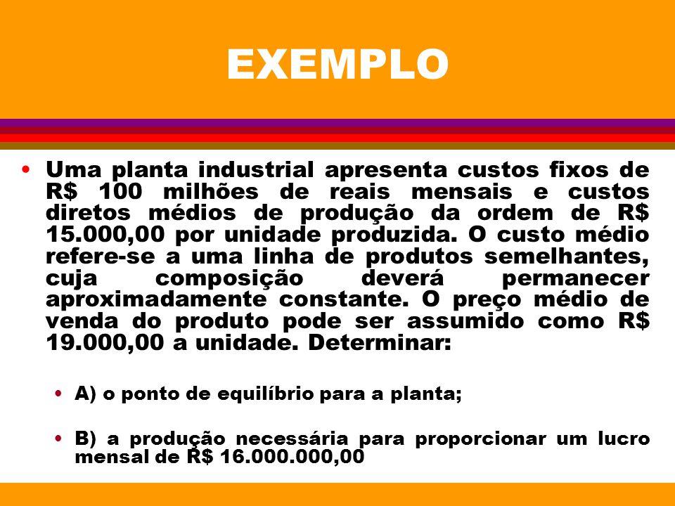 EXEMPLO Uma planta industrial apresenta custos fixos de R$ 100 milhões de reais mensais e custos diretos médios de produção da ordem de R$ 15.000,00 p