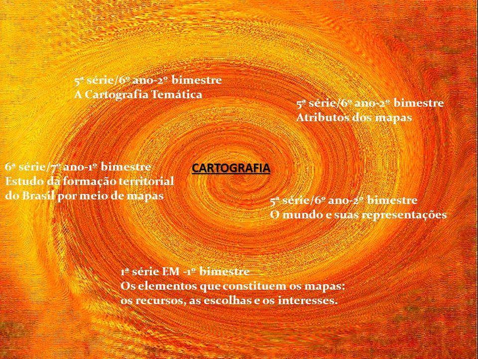 CARTOGRAFIA 5ª série/6º ano-2º bimestre Atributos dos mapas 1ª série EM -1º bimestre Os elementos que constituem os mapas: os recursos, as escolhas e