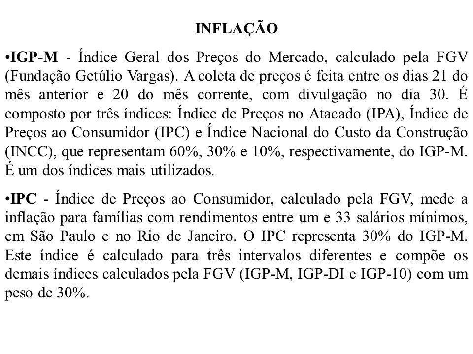 INFLAÇÃO IGP-M - Índice Geral dos Preços do Mercado, calculado pela FGV (Fundação Getúlio Vargas). A coleta de preços é feita entre os dias 21 do mês