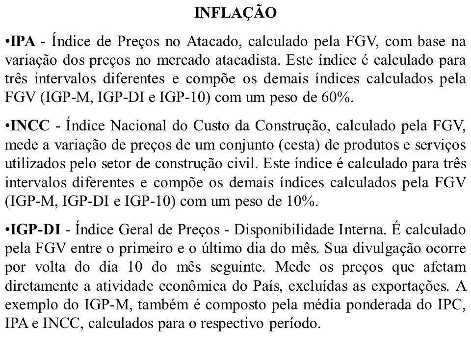 INFLAÇÃO IPA - Índice de Preços no Atacado, calculado pela FGV, com base na variação dos preços no mercado atacadista. Este índice é calculado para tr