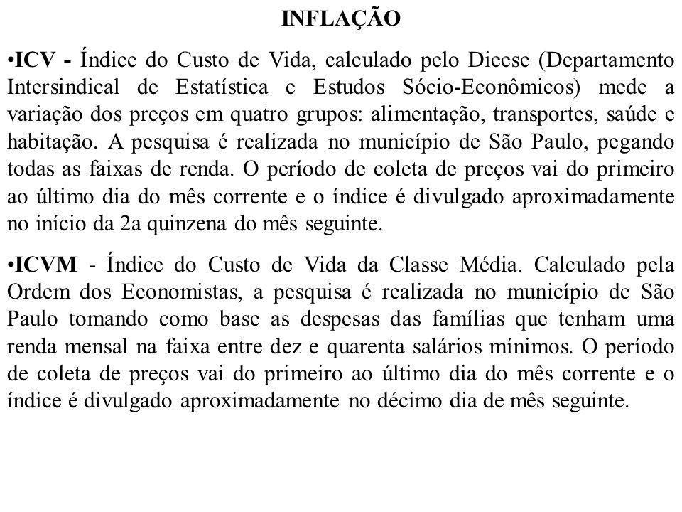 INFLAÇÃO ICV - Índice do Custo de Vida, calculado pelo Dieese (Departamento Intersindical de Estatística e Estudos Sócio-Econômicos) mede a variação d