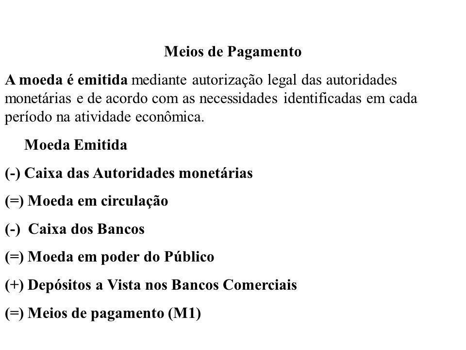 Meios de Pagamento A moeda é emitida mediante autorização legal das autoridades monetárias e de acordo com as necessidades identificadas em cada perío