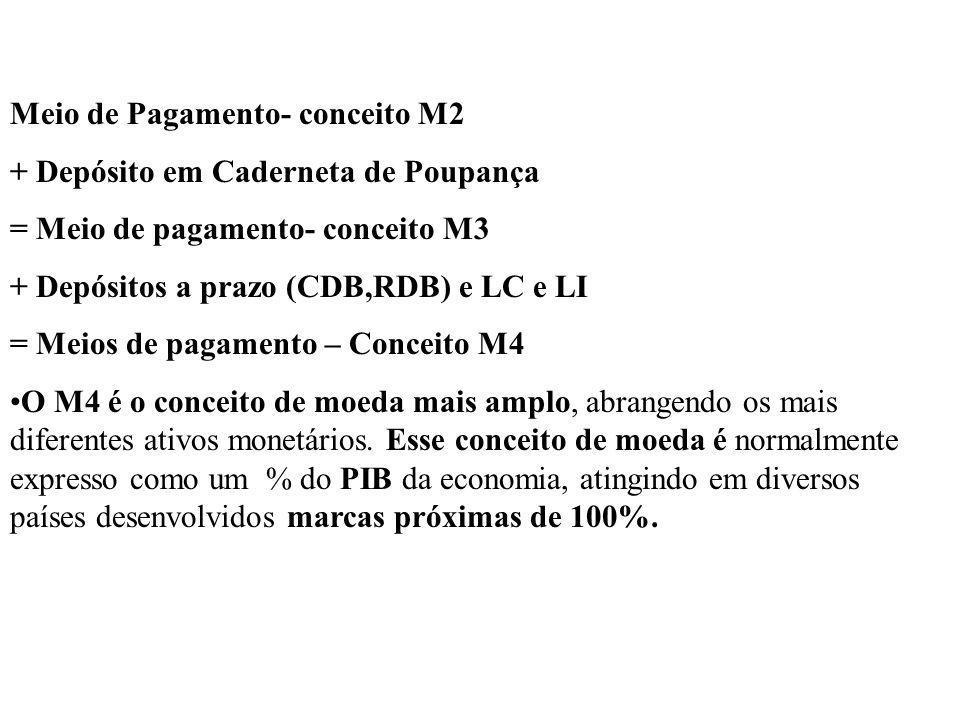 Meio de Pagamento- conceito M2 + Depósito em Caderneta de Poupança = Meio de pagamento- conceito M3 + Depósitos a prazo (CDB,RDB) e LC e LI = Meios de
