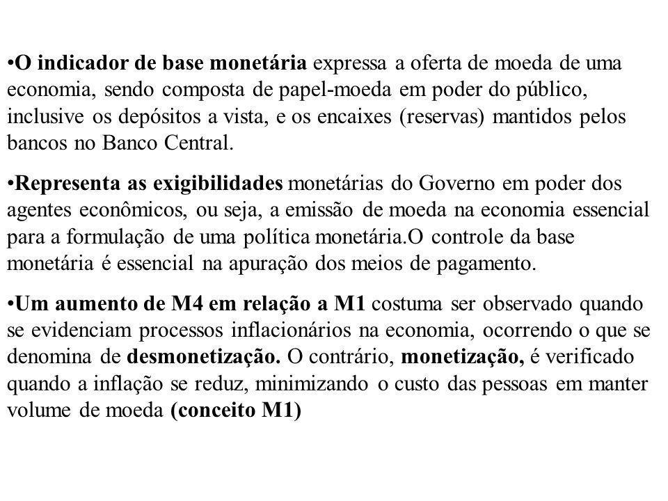 O indicador de base monetária expressa a oferta de moeda de uma economia, sendo composta de papel-moeda em poder do público, inclusive os depósitos a