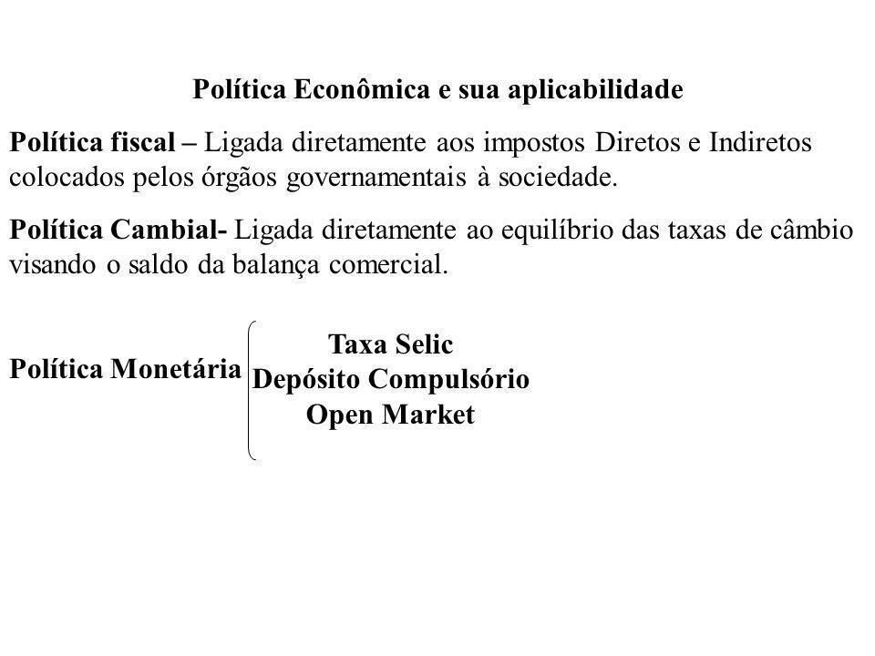 Política Econômica e sua aplicabilidade Política fiscal – Ligada diretamente aos impostos Diretos e Indiretos colocados pelos órgãos governamentais à
