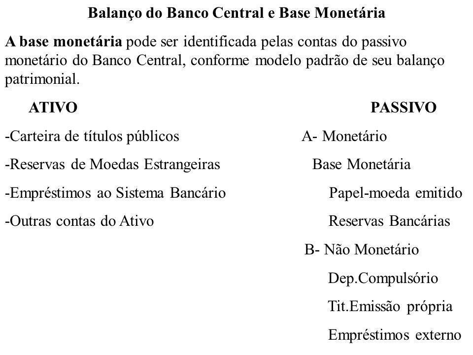 Balanço do Banco Central e Base Monetária A base monetária pode ser identificada pelas contas do passivo monetário do Banco Central, conforme modelo p