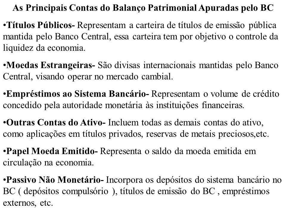 As Principais Contas do Balanço Patrimonial Apuradas pelo BC Títulos Públicos- Representam a carteira de títulos de emissão pública mantida pelo Banco