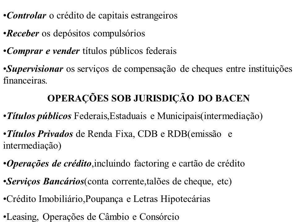 Controlar o crédito de capitais estrangeiros Receber os depósitos compulsórios Comprar e vender títulos públicos federais Supervisionar os serviços de