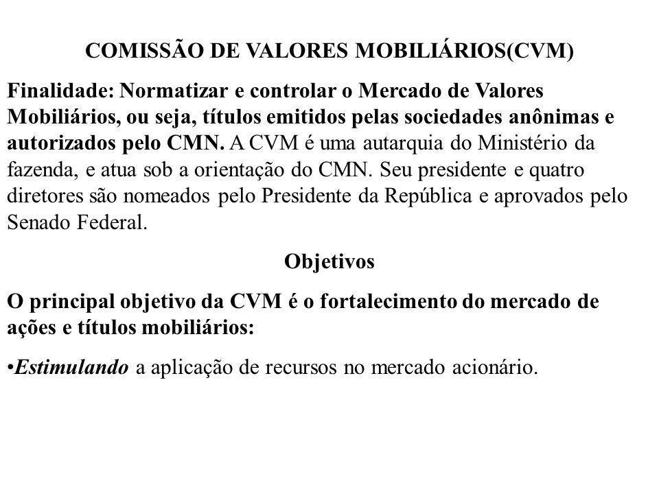 COMISSÃO DE VALORES MOBILIÁRIOS(CVM) Finalidade: Normatizar e controlar o Mercado de Valores Mobiliários, ou seja, títulos emitidos pelas sociedades a