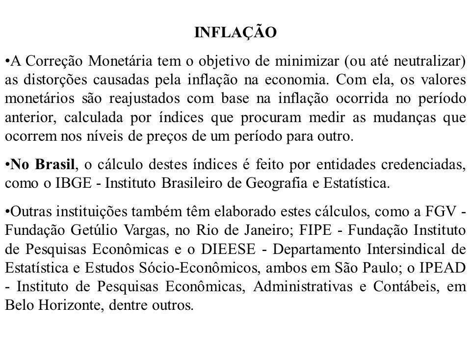 INFLAÇÃO A Correção Monetária tem o objetivo de minimizar (ou até neutralizar) as distorções causadas pela inflação na economia. Com ela, os valores m