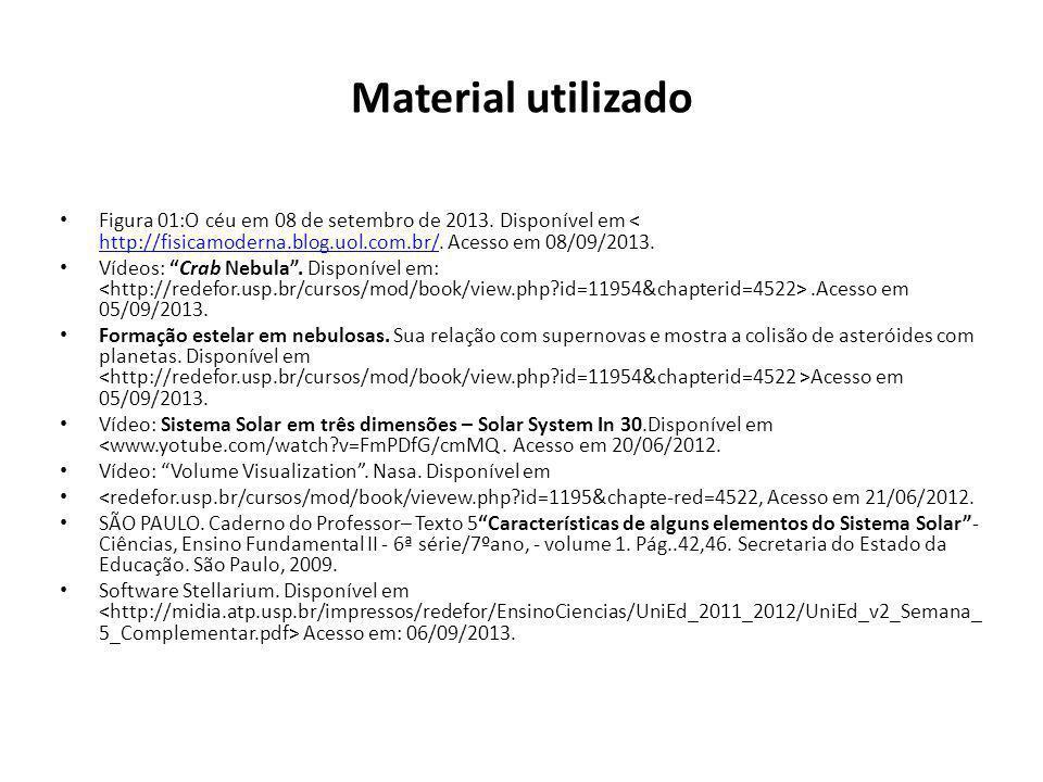 Material utilizado Figura 01:O céu em 08 de setembro de 2013. Disponível em < http://fisicamoderna.blog.uol.com.br/. Acesso em 08/09/2013. http://fisi