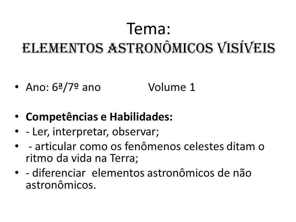Tema: Elementos astronômicos visíveis Ano: 6ª/7º ano Volume 1 Competências e Habilidades: - Ler, interpretar, observar; - articular como os fenômenos celestes ditam o ritmo da vida na Terra; - diferenciar elementos astronômicos de não astronômicos.