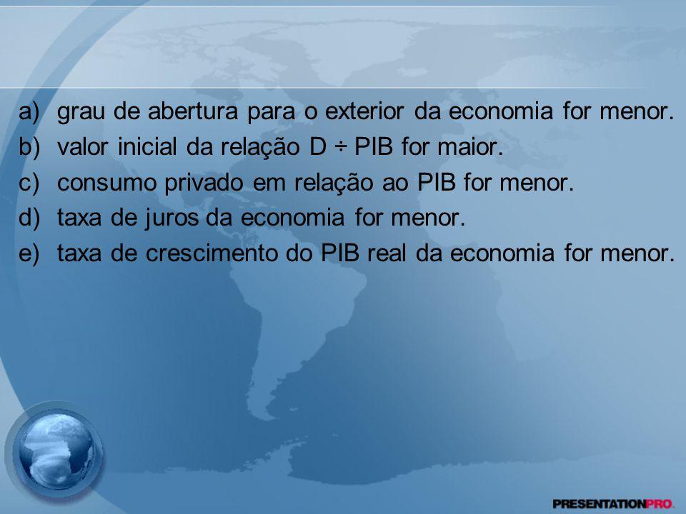 a)grau de abertura para o exterior da economia for menor. b)valor inicial da relação D ÷ PIB for maior. c)consumo privado em relação ao PIB for menor.