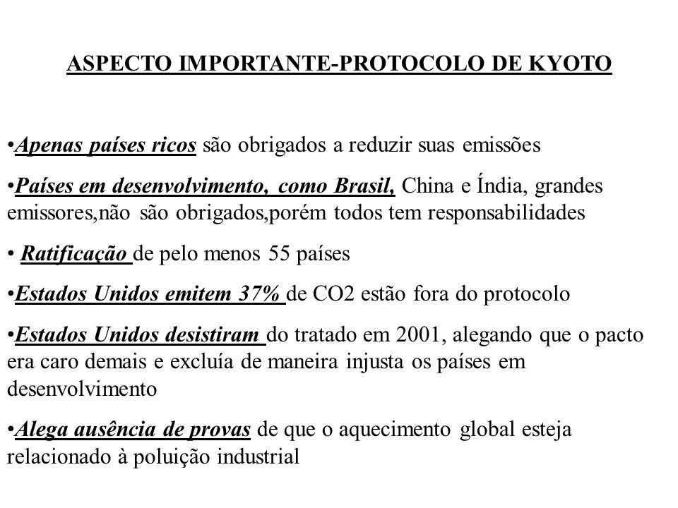 ASPECTO IMPORTANTE-PROTOCOLO DE KYOTO Apenas países ricos são obrigados a reduzir suas emissões Países em desenvolvimento, como Brasil, China e Índia, grandes emissores,não são obrigados,porém todos tem responsabilidades Ratificação de pelo menos 55 países Estados Unidos emitem 37% de CO2 estão fora do protocolo Estados Unidos desistiram do tratado em 2001, alegando que o pacto era caro demais e excluía de maneira injusta os países em desenvolvimento Alega ausência de provas de que o aquecimento global esteja relacionado à poluição industrial