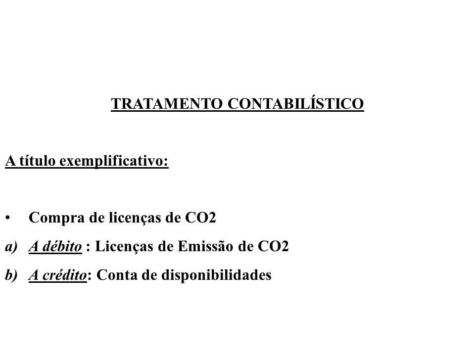 TRATAMENTO CONTABILÍSTICO A título exemplificativo: Compra de licenças de CO2 a)A débito : Licenças de Emissão de CO2 b)A crédito: Conta de disponibilidades