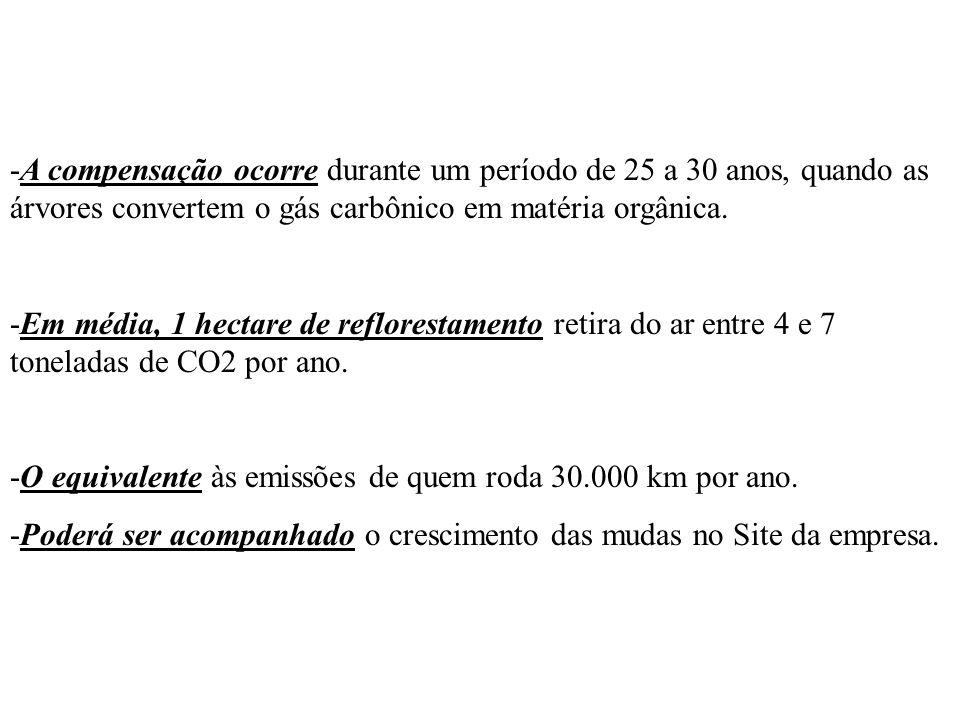 -A compensação ocorre durante um período de 25 a 30 anos, quando as árvores convertem o gás carbônico em matéria orgânica. -Em média, 1 hectare de ref