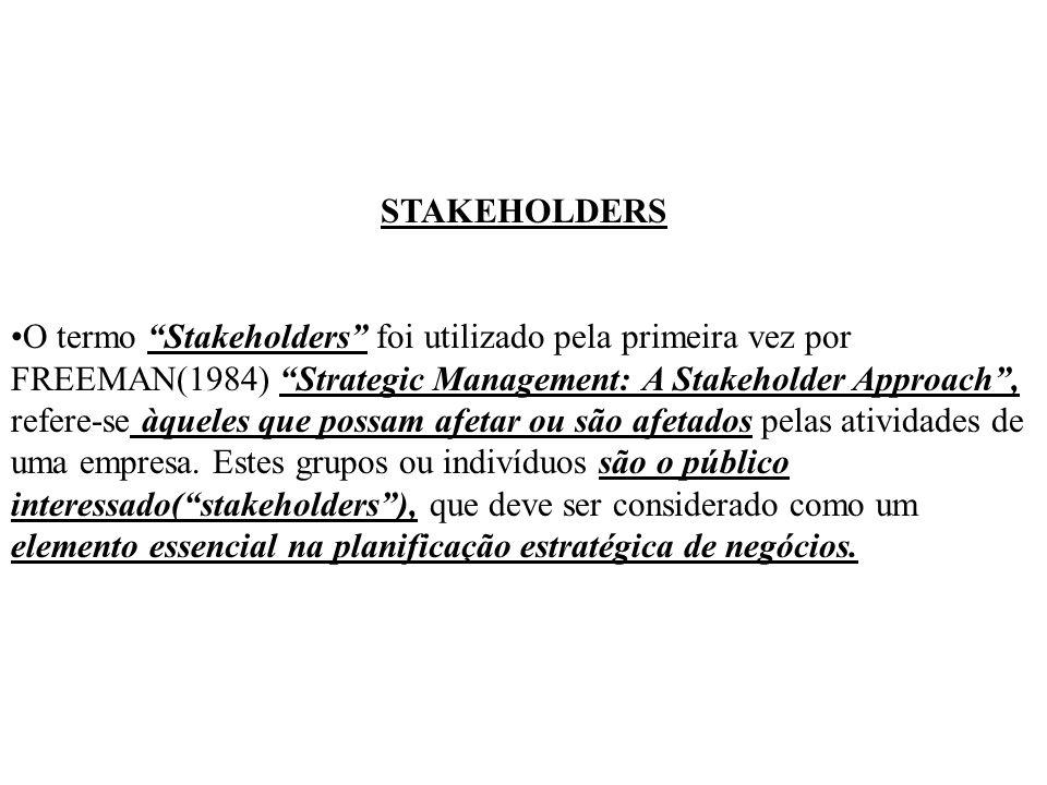 O termo Stakeholders foi utilizado pela primeira vez por FREEMAN(1984) Strategic Management: A Stakeholder Approach, refere-se àqueles que possam afetar ou são afetados pelas atividades de uma empresa.
