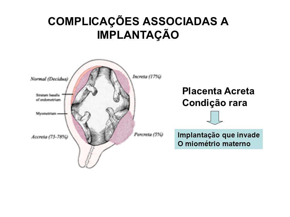 COMPLICAÇÕES ASSOCIADAS A IMPLANTAÇÃO Placenta Acreta Condição rara Implantação que invade O miométrio materno